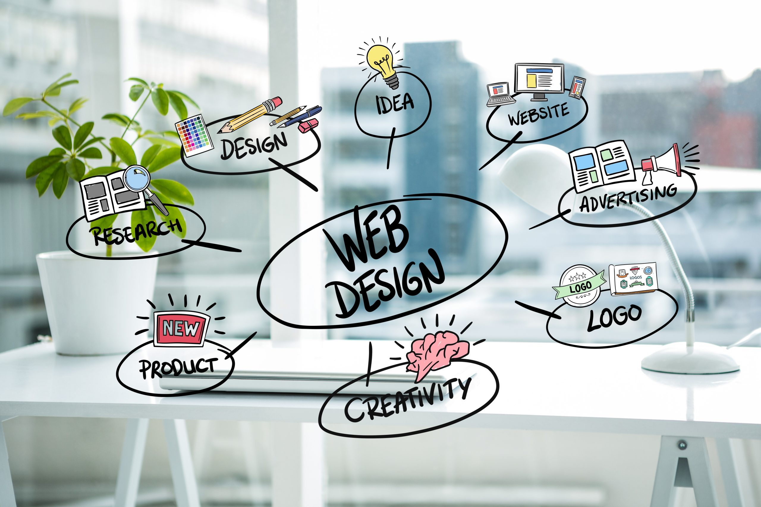 Web Design About Us